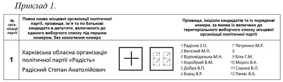 Зразок розміщння у виборчому бюлетні відповідної інформації. Обираємо організацію партії. Приклад №1