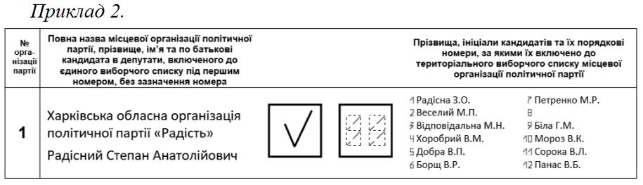 Зразок розміщння у виборчому бюлетні відповідної інформації. Обираємо організацію партії. Приклад №2