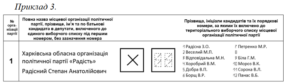 Зразок розміщння у виборчому бюлетні відповідної інформації. Обираємо організацію партії. Приклад № 3