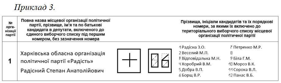Вписуємо номер кандидата в депутати, якого підтримуємо. Приклад №3